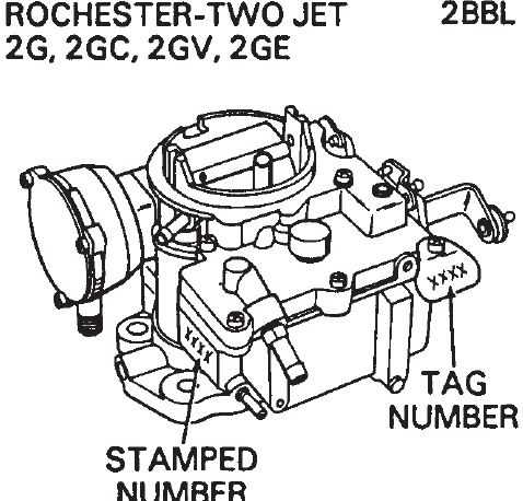 Quadrajet Vacuum Ports Diagram