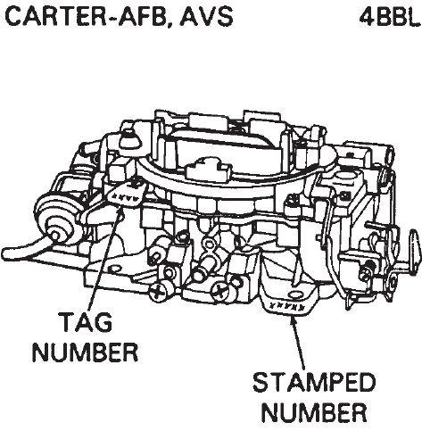 AVS Carburetor