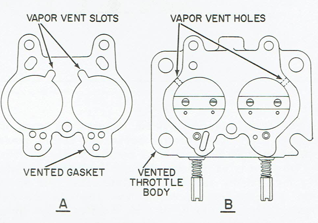 throttle vent