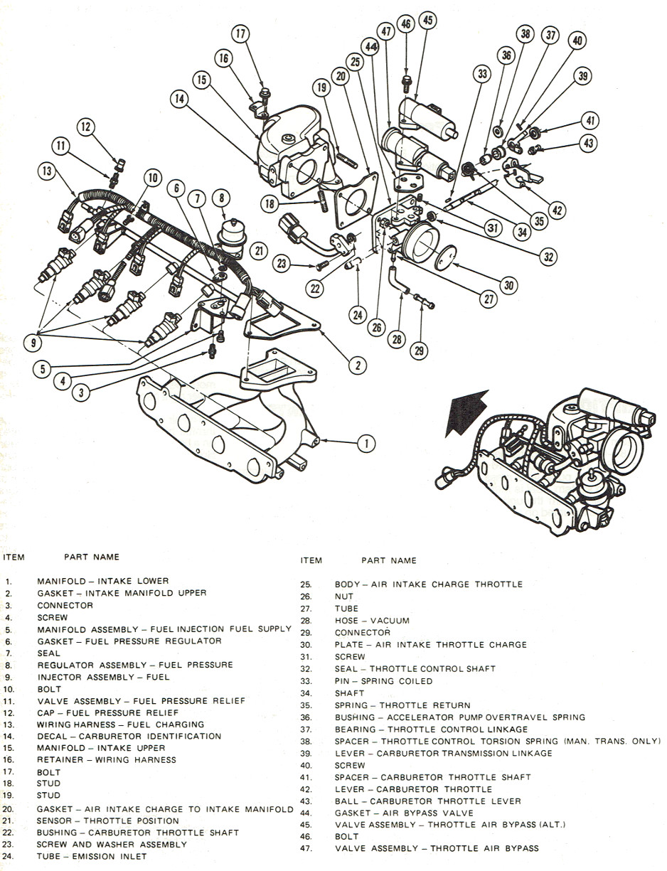 Ford Fuel Injection