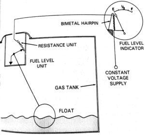 Tank Gauge Unit