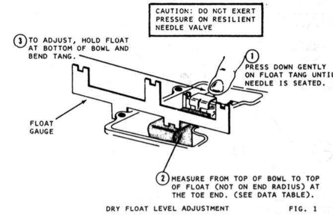 Motorcraft 2150, 2 Barrel Carburetor Float Adjustment