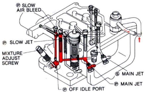 Aisan Idle Circuit
