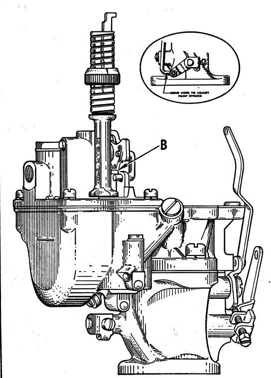 Carter WA-1, 1 Barrel Carburetor Accelerator Pump Adjustment.