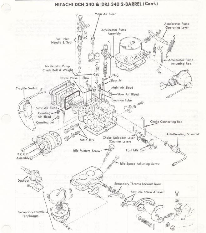 Hitachi Carburetor Exploded View