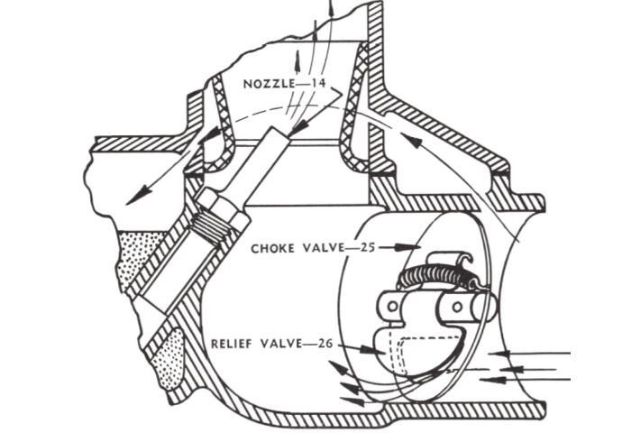 Marvel Schebler Choke System